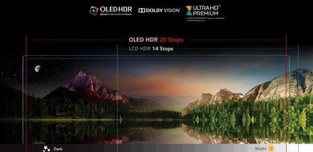Телевизор OLED Smart LG, OLED55C6V, Извит, 139 см, 4K Ultra HD